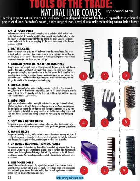 How Should We Choose The Best Hair Combs For Normal Hair
